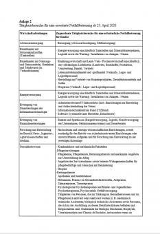 Tätigkeitsbereiche im Hinblick auf eine Notbetreuung